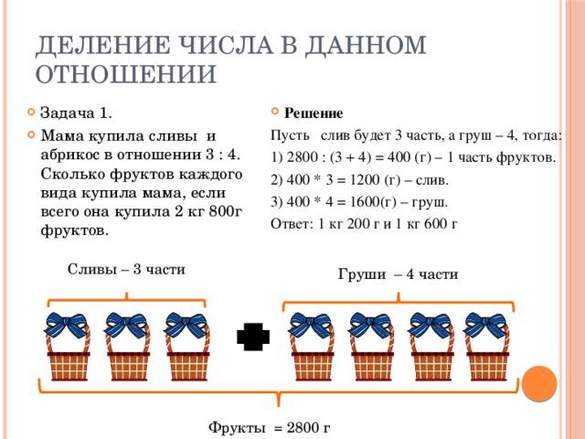 Деление числа в данном отношении Решение Пусть слив будет 3 часть, а груш – 4, тогда: Задача 1. Мама купила сливы и абрикос в отношении 3 : 4. Сколько фруктов каждого вида купила мама, если всего она купила 2 кг 800г фруктов. 1) 2800 : (3 + 4) = 400 (г) – 1 часть фруктов. 2) 400 * 3 = 1200 (г) – слив. 3) 400 * 4 = 1600(г) – груш. Ответ: 1 кг 200 г и 1 кг 600 г Сливы – 3 части Груши – 4 части Фрукты = 2800 г