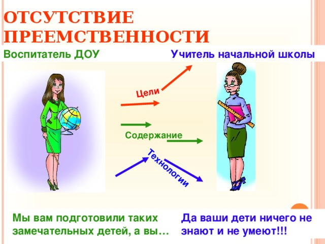 Девушка модель работы по преемственности модели социальной работы и теория научения