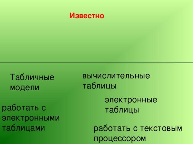 Известно вычислительные таблицы Табличные модели электронные таблицы работать с электронными таблицами работать с текстовым процессором