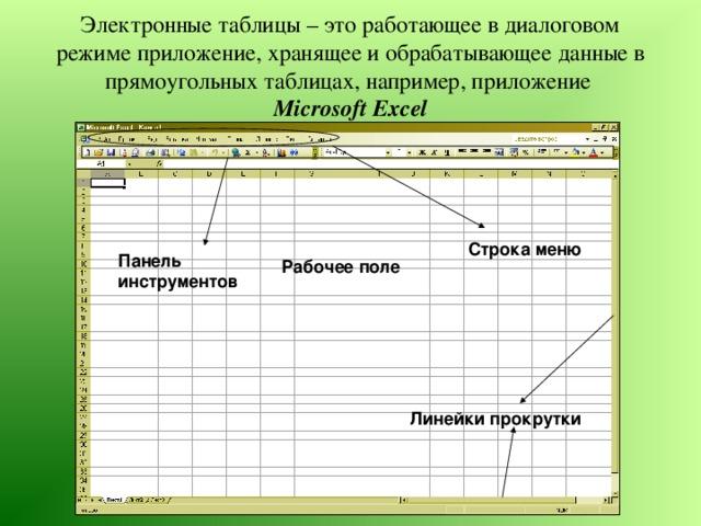 Электронные таблицы – это работающее в диалоговом режиме приложение, хранящее и обрабатывающее данные в прямоугольных таблицах, например, приложение  Microsoft Excel Строка меню Панель инструментов Рабочее поле Линейки прокрутки