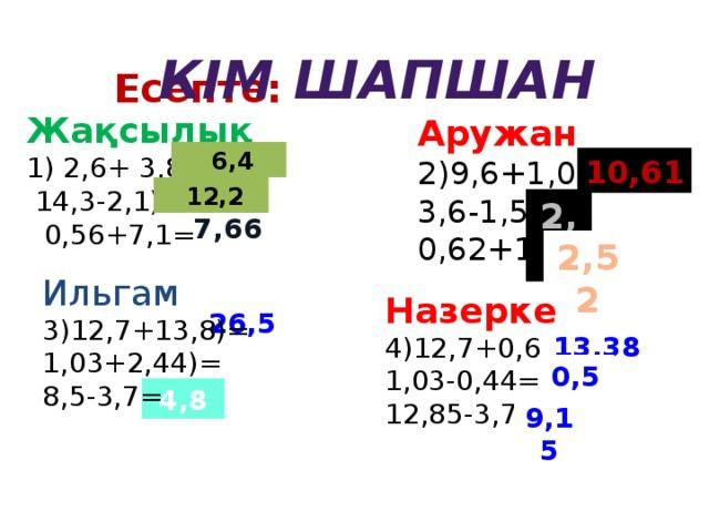 Кім шапшан Есепте: Жақсылық 1) 2,6+ 3,8=  14,3-2,1)=  0,56+7,1= Аружан 2)9,6+1,01)= 3,6-1,5= 0,62+1,9=  6,4 10,61  7,66  12,2 2,1 2,52 Ильгам 3)12,7+13,8)= 1,03+2,44)= 8,5-3,7= Назерке 4)12,7+0,68)= 1,03-0,44= 12,85-3,7= 26,5 13,38 3,47 0,59 4,8 9,15