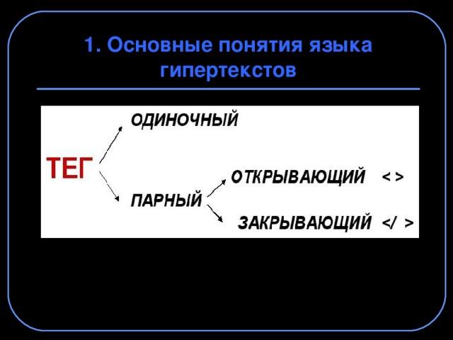 1. Основные понятия языка гипертекстов