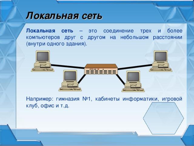 Локальная сеть Локальная сеть – это соединение трех и более компьютеров друг с другом на небольшом расстоянии (внутри одного здания). Например: гимназия №1, кабинеты информатики, игровой клуб, офис и т.д.