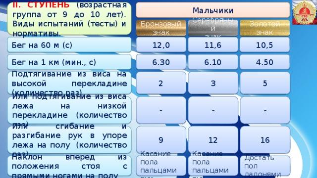 Мальчики II. СТУПЕНЬ (возрастная группа от 9 до 10 лет). Виды испытаний (тесты) и нормативы. Серебряный Золотой Бронзовый знак знак знак 12,0 11,6 10,5 Бег на 60 м (с) 6.10 4.50 Бег на 1 км (мин., с) 6.30 3 2 5 Подтягивание из виса на высокой перекладине (количество раз) Или подтягивание из виса лежа на низкой перекладине (количество раз) - - - 9 12 16 Или сгибание и разгибание рук в упоре лежа на полу (количество раз) Наклон вперед из положения стоя с прямыми ногами на полу Касание пола пальцами рук Касание пола пальцами рук Достать пол ладонями