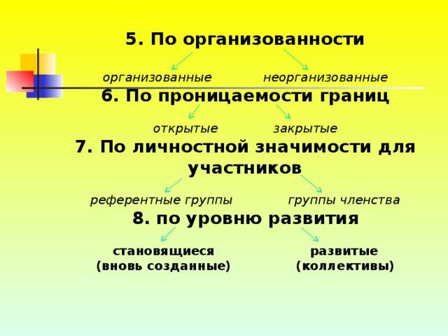 5. По организованности   организованные неорганизованные  6. По проницаемости границ   открытые закрытые  7. По личностной значимости для участников   референтные группы группы членства  8. по уровню развития   становящиеся развитые  (вновь созданные) (коллективы)