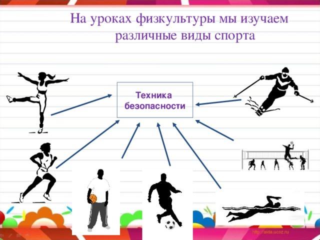 Реферат техника безопасности по физической культуре 6224