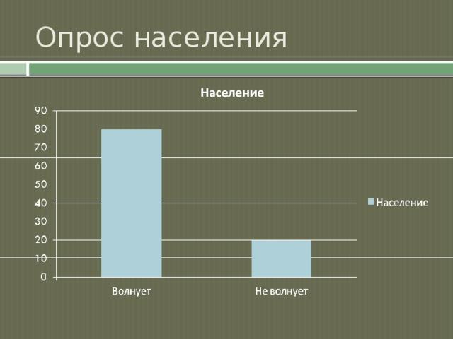 Опрос населения