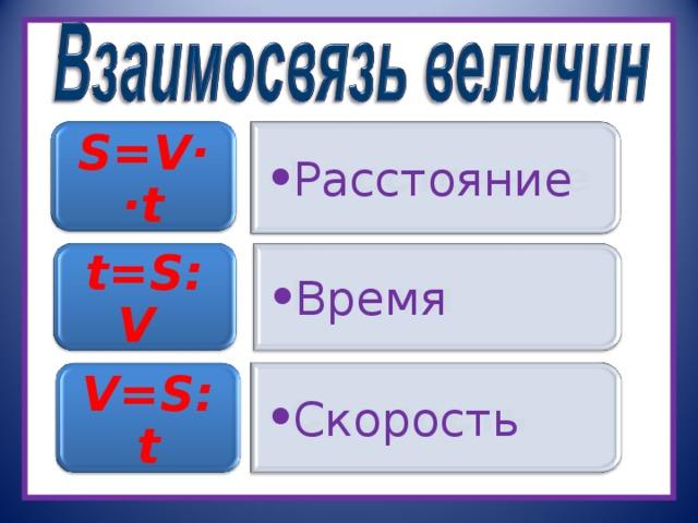 S=V ·· t Расстояние Расстояние t=S:V Время Время Скорость Скорость V=S:t