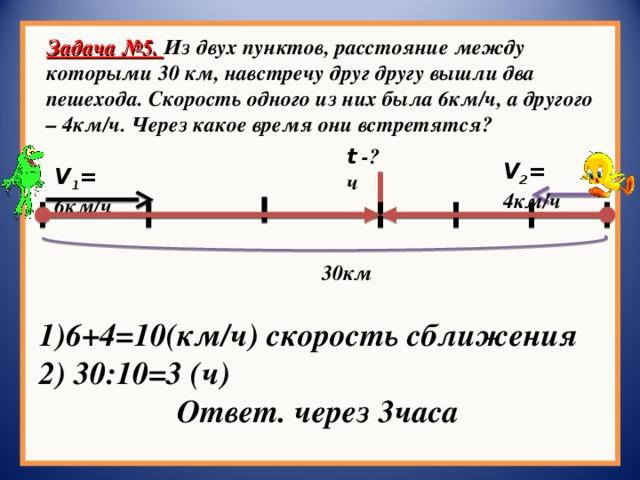 Задача №5. Из двух пунктов, расстояние между которыми 30 км, навстречу друг другу вышли два пешехода. Скорость одного из них была 6км/ч, а другого – 4км/ч. Через какое время они встретятся? t -?ч V 2 = 4км/ч V 1 = 6км/ч 30км 1)6+4=10(км/ч) скорость сближения 2) 30:10=3 (ч) Ответ. через 3часа