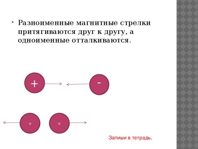 Разноименные магнитные стрелки притягиваются друг к другу, а одноименные отталкиваются.