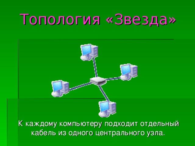 Топология «Звезда»  К каждому компьютеру подходит отдельный кабель из одного центрального узла.
