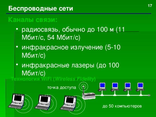 Беспроводные сети Каналы связи: радиосвязь, обычно до 100 м (11 Мбит /c, 54 Мбит / с) инфракрасное излучение (5-10 Мбит / с) инфракрасные лазеры (до 100 Мбит / с) радиосвязь, обычно до 100 м (11 Мбит /c, 54 Мбит / с) инфракрасное излучение (5-10 Мбит / с) инфракрасные лазеры (до 100 Мбит / с) Технология WiFi ( Wireless Fidelity ) точка доступа до 50 компьютеров