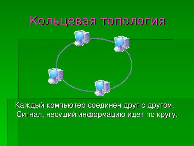 Кольцевая топология  Каждый компьютер соединен друг с другом. Сигнал, несущий информацию идет по кругу.