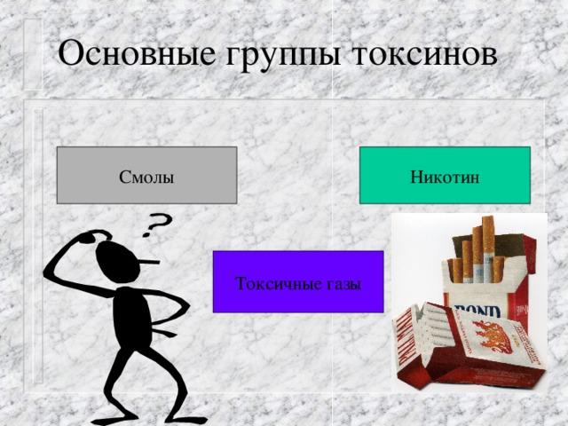 Основные группы токсинов Смолы Никотин Токсичные газы
