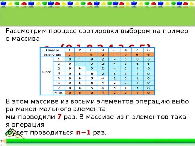 Рассмотримпроцесссортировкивыборомнапримеремассива   a={0,1,9,2,4,3,6,5}. Вэтоммассивеизвосьмиэлементовоперациювыборамакси-мальногоэлемента мыпроводили 7 раз.Вмассивеизnэлементовтакаяоперация  будетпроводиться n−1 раз.