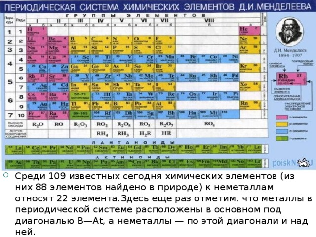 Среди 109 известных сегодня химических элементов (из них 88 элементов найдено в природе) к неметаллам относят 22 элемента.Здесь еще раз отметим, что металлы в периодической системе расположены в основном под диагональю В—Аt, а неметаллы — по этой диагонали и над ней.