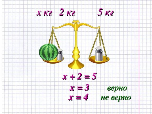 х кг 2 кг 5 кг х + 2 = 5 х = 3 верно х = 4 не верно