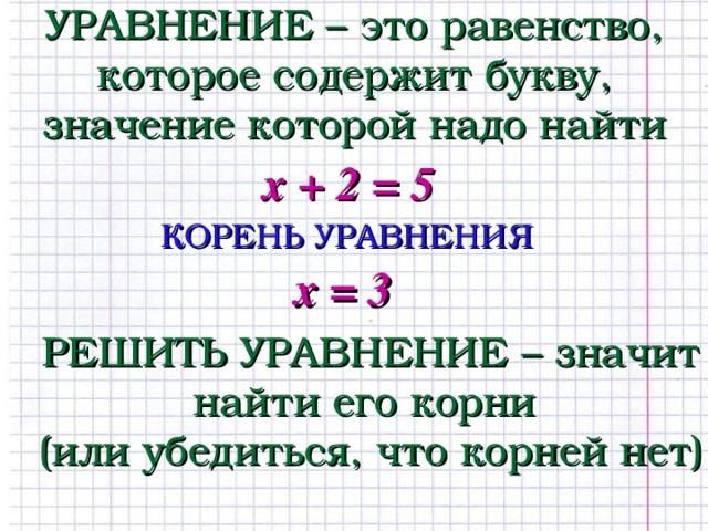 УРАВНЕНИЕ – это равенство, которое содержит букву, значение которой надо найти х + 2 = 5 КОРЕНЬ УРАВНЕНИЯ х = 3 РЕШИТЬ УРАВНЕНИЕ – значит найти его корни  (или убедиться, что корней нет)
