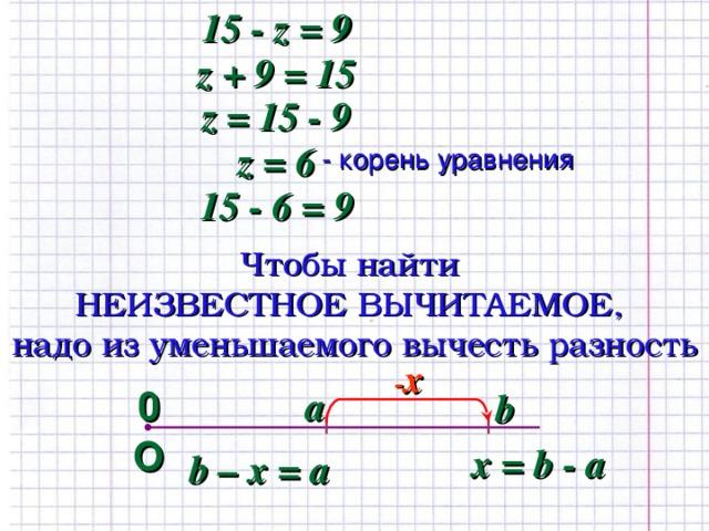 15 - z = 9 z + 9 = 15 z = 15 - 9 z = 6 - корень уравнения 15  -  6 = 9 Чтобы найти  НЕИЗВЕСТНОЕ ВЫЧИТАЕМОЕ,  надо из уменьшаемого вычесть разность - x 0 a b О x  =  b - a b – x = a
