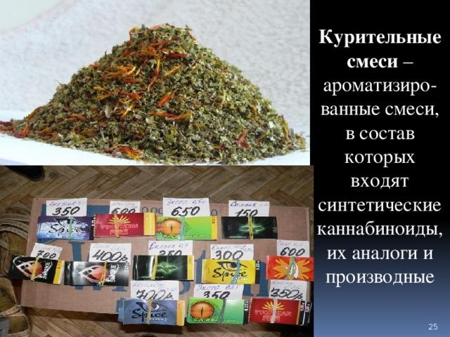 Курительные смеси – ароматизиро-ванные смеси, в состав которых входят синтетические каннабиноиды, их аналоги и производные