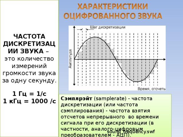 ЧАСТОТА ДИСКРЕТИЗАЦИИ ЗВУКА – это количество измерений громкости звука за одну секунду. 1 Гц = 1/с 1 кГц = 1000 /с Качество полученного цифрового звука зависит от количества измерений уровня громкости звука в единицу времени, т. е. частоты дискретизации. Чем большее количество измерений производится за 1 секунду (чем больше частота дискретизации), тем точнее