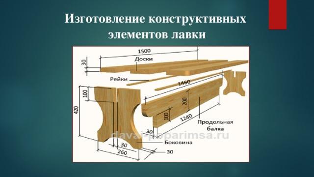 Изготовление конструктивных элементов лавки