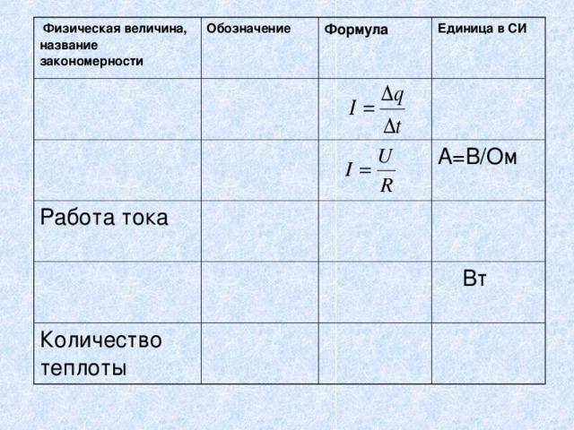 Физическая величина, название закономерности Обозначение  Формула Единица в СИ Работа тока Количество теплоты А=В / Ом   Вт