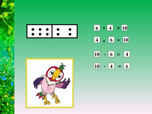 + = 10 4 6 = 10 4 6 + = - 4 10 6 - = 10 6 4