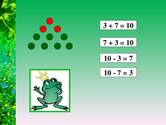 3 + 7 = 10 7 + 3 = 10 10 - 3 = 7 10 - 7 = 3