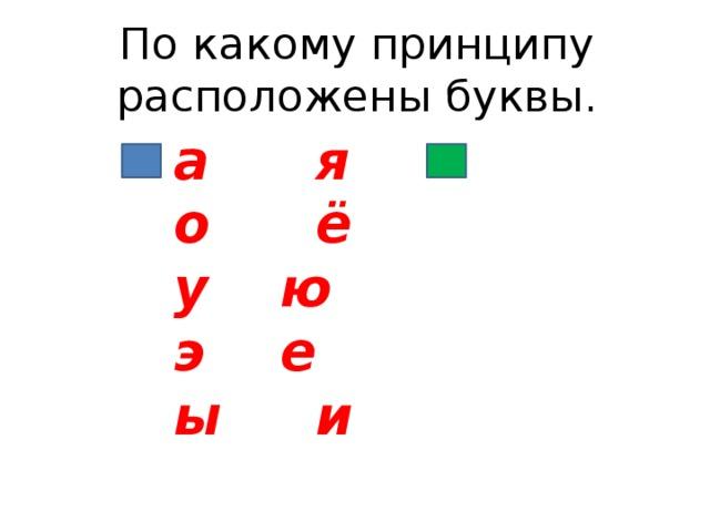 По какому принципу расположены буквы. а    я     о    ё   у    ю  э    е  ы    и