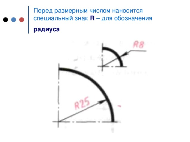 Перед размерным числом наносится c пециальный знак R  –  для обозначения радиуса