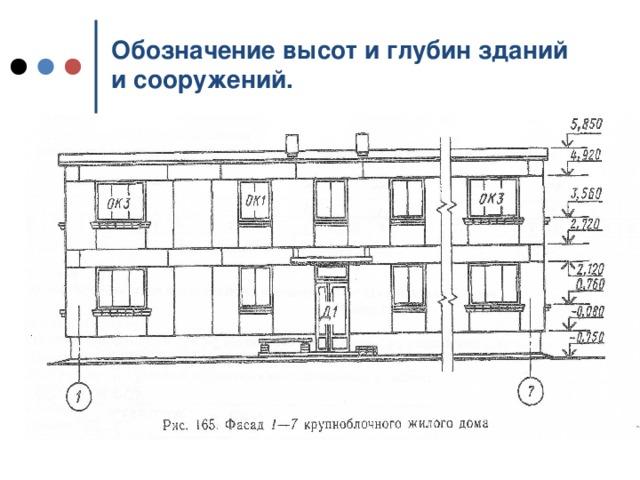 Обозначение высот и глубин зданий и сооружений.