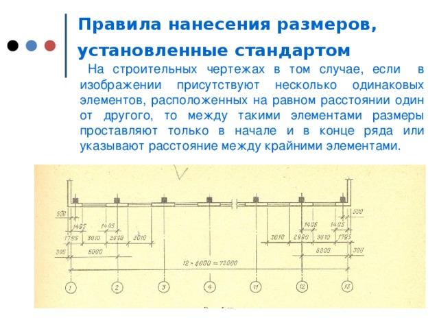 Правила нанесения размеров, установленные стандартом   На строительных чертежах в  том случае, если в изображении присутствуют несколько одинаковых элементов, расположенных на равном расстоянии один от другого, то между такими элементами размеры проставляют только в начале и в конце ряда или указывают расстояние между крайними элементами.
