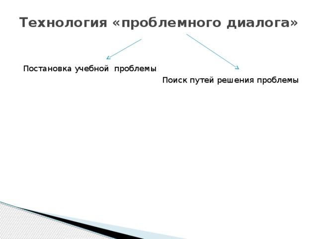 Технология «проблемного диалога»   Постановка учебной проблемы Поиск путей решения проблемы