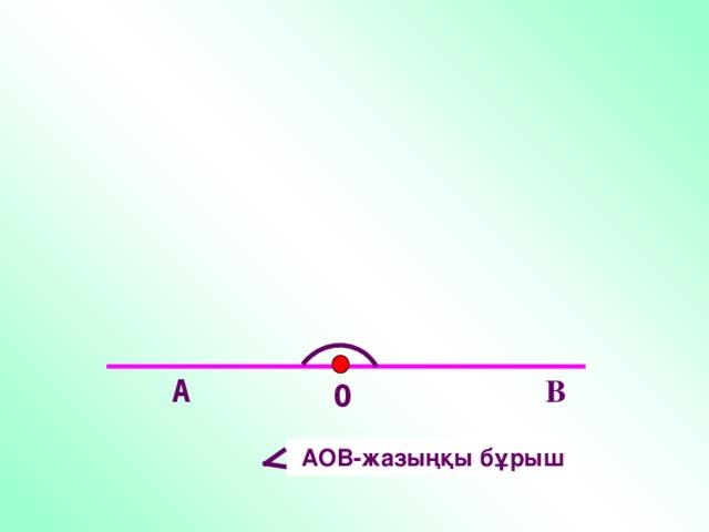 А В О  АОВ-жазыңқы бұрыш