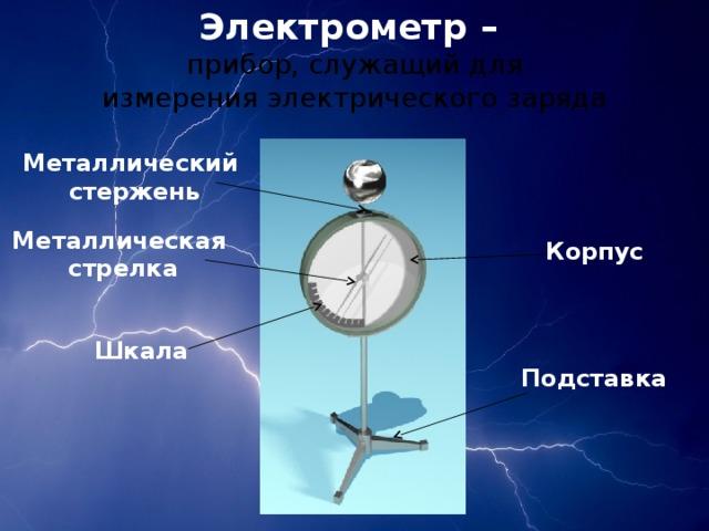 Электрометр –  прибор, служащий для измеренияэлектрического заряда Металлический  стержень Металлическая  стрелка Корпус Шкала Подставка