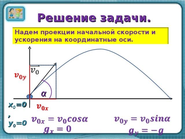 Решение задачи. Надем проекции начальной скорости и ускорения на координатные оси. α x 0 =0, y 0 =0