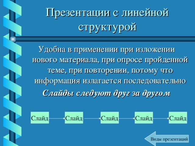 Презентации с линейной структурой Удобна в применении при изложении нового материала, при опросе пройденной теме, при повторении, потому что информация излагается последовательно Слайды следуют друг за другом  Слайд Слайд Слайд Слайд Слайд Виды презентаций