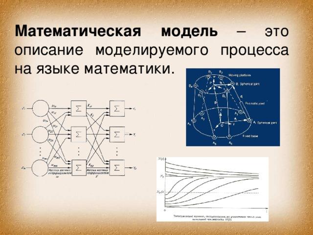 Математическая модель – это описание моделируемого процесса на языке математики.