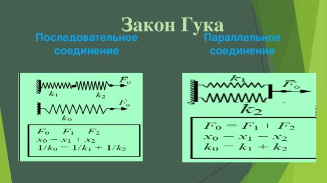 Закон Гука Последовательное соединение Параллельное соединение