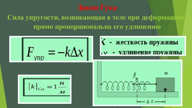 Закон Гука  Сила упругости, возникающая в теле при деформациях, прямо пропорциональна его удлинению