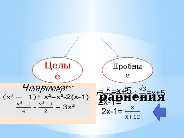 Дробные Целые Например:  + x²=x³-2(x-1)  - = 3x²  = ; =x+5 2x-1= Уравнения