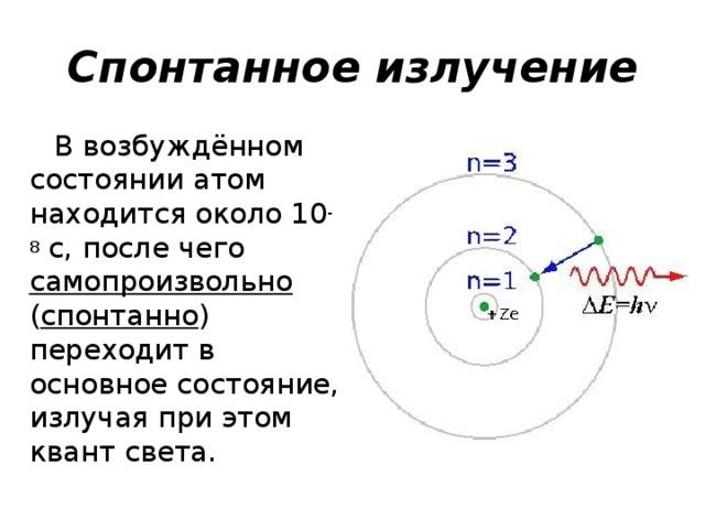 Спонтанное излучение В возбуждённом состоянии атом находится около 10 -8 с, после чего самопроизвольно ( спонтанно ) переходит в основное состояние, излучая при этом квант света.