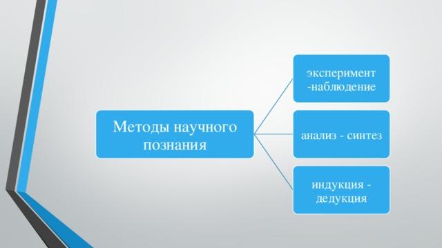 эксперимент -наблюдение Методы научного познания анализ - синтез индукция - дедукция