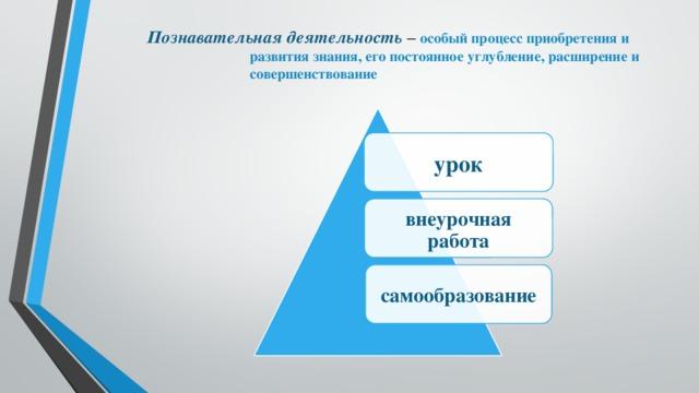Познавательная деятельность – особый процесс приобретения и  развития знания, его постоянное углубление, расширение и  совершенствование урок внеурочная работа самообразование