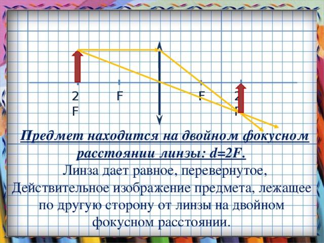 F F 2F 2F Предмет находится на двойном фокусном расстоянии линзы: d=2F. Линза дает равное, перевернутое, Действительное изображение предмета, лежащее по другую сторону от линзы на двойном фокусном расстоянии.