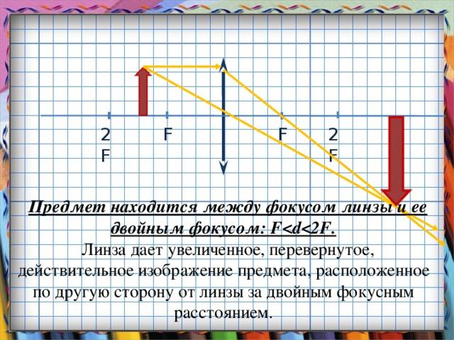 F F 2F 2F Предмет находится между фокусом линзы и ее двойным фокусом: F Линза дает увеличенное, перевернутое, действительное изображение предмета, расположенное по другую сторону от линзы за двойным фокусным расстоянием.