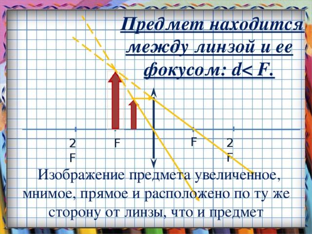 Предмет находится между линзой и ее фокусом: d F 2F 2F F Изображение предмета увеличенное, мнимое, прямое и расположено по ту же сторону от линзы, что и предмет