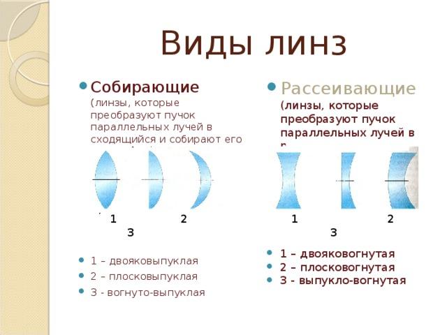 Виды линз Рассеивающие (линзы, которые преобразуют пучок параллельных лучей в расходящийся) Собирающие (линзы, которые преобразуют пучок параллельных лучей в сходящийся и собирают его в одну точку) 1 – двояковыпуклая 2 – плосковыпуклая 3 - вогнуто-выпуклая 1 – двояковогнутая 2 – плосковогнутая 3 - выпукло-вогнутая  1 2 3  1 2 3