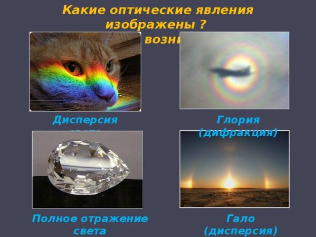 Какие оптические явления изображены ? Как они возникают ? Дисперсия света Глория (дифракция) Полное отражение света Гало (дисперсия)